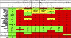 Product-comparison-matrix-Sheet2-3